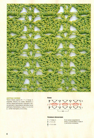 Шляпка из узора ракушки - Описание вязания, схемы 40
